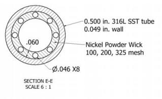 DUFF Heat Pipe cross-section Gibson 2013