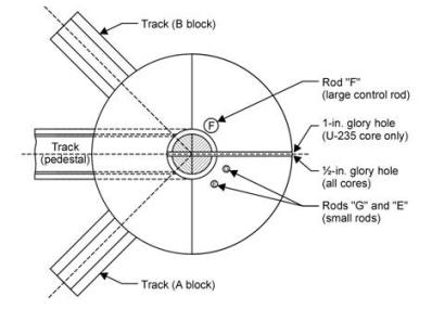 Flattop overhead cutaway 2 Gibson 2013