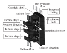 NTER Inductor Cutaway, Dujarric