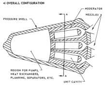 Overall Configuration, McLafferty
