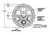 Reactor Core CS