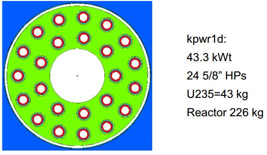 43 kWt Kilopower