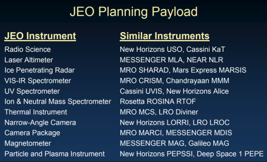 JEO Planned Payload