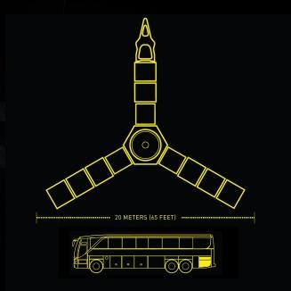 Juno solar panel size