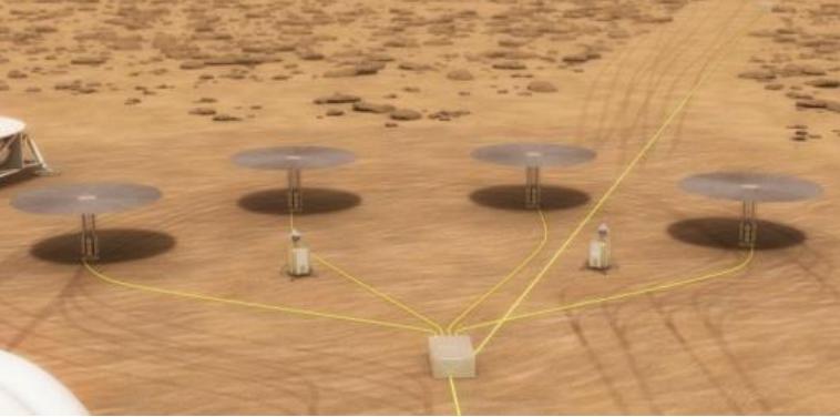 Surface deployment, Mars NASA