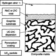 Composite fuel element matrix drawing