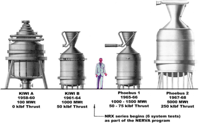 LASL Reactor Family, Houts NASA