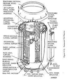 Cutaway diagram, Westinghouse A6 reactor, from Westinghouse NRX Design Report Vol 2, 1958