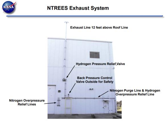 Exhaust System Diagram