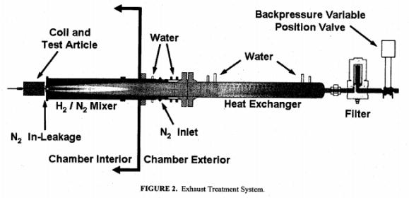 Exhaust Treatment System, fig 2, 2008 McClure
