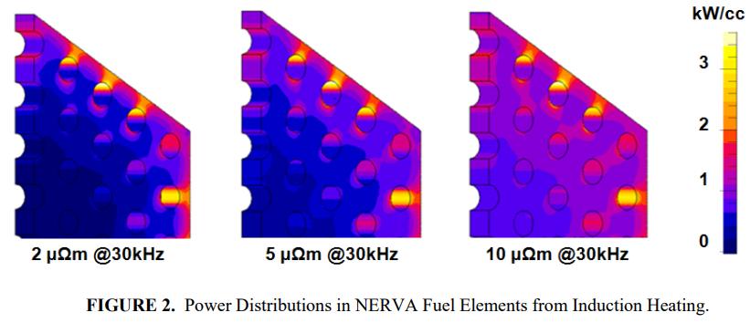 Induction pwer distribution NERVA FE, Emrich 2103