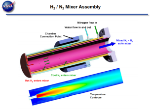 Thermal distribution model in gas mixer, image courtesy NASA