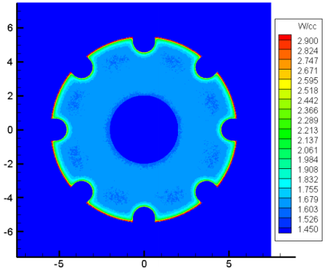 Radial core power distribution