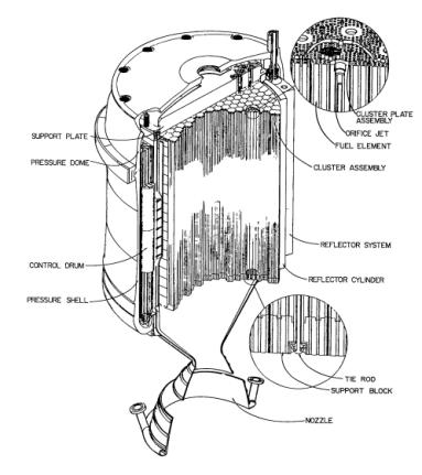 B4A Cutaway