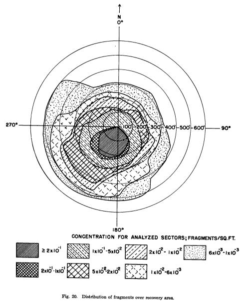 KIWI-TNT Particle Map
