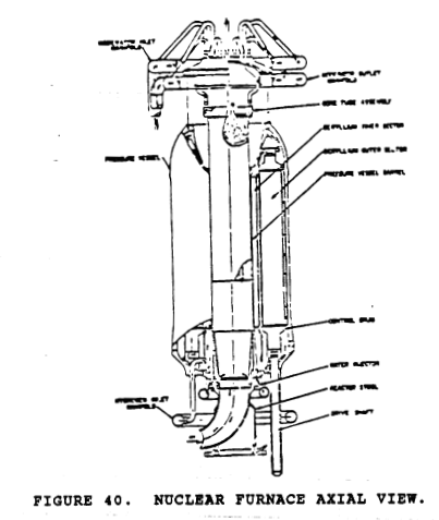 Axial view, Finseth