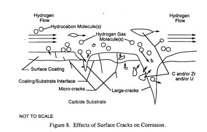 Erosion effects Pelaccio et al