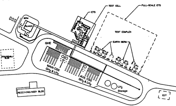 Saddle Mountain facility diagram