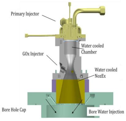 SAFE injector model
