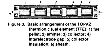 TOPAZ Core configuration, Bennett