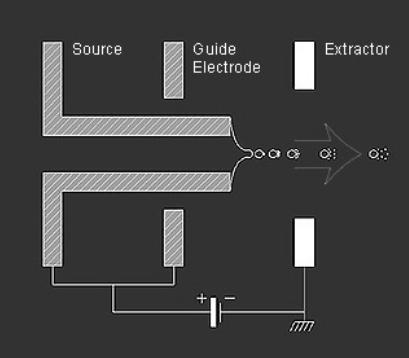 Colloid Thruster Schematic,