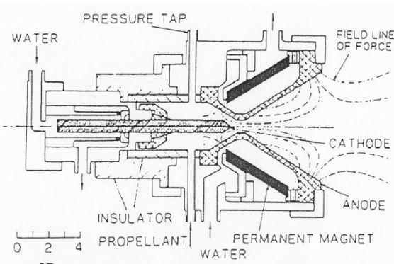 Japanese AF-MPD, permanent magnet