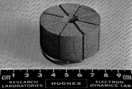 Nickel Feltmetal Cs Storage