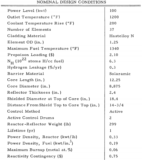 10A2 Table