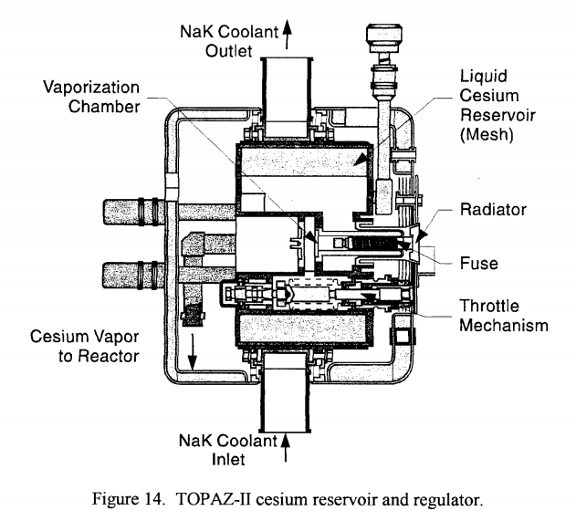 Cesium reservoir and regulator