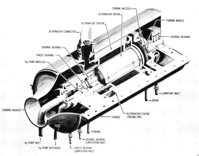 S2 PCS Cutaway Drawing