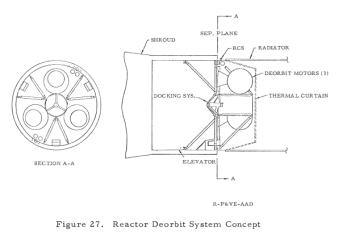 Deorbit System Concept