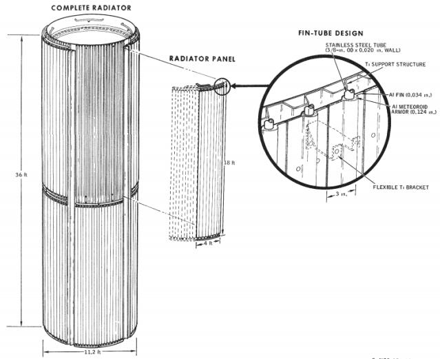 Radiator Design Baseline