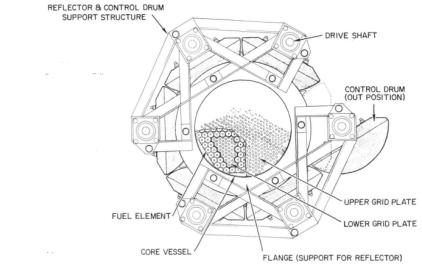 S8ER Cross Section