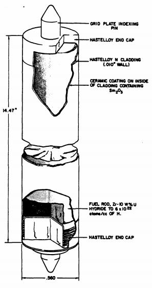 S8ER Cutaway Drawing