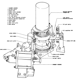 S8ER Drive Mechanism