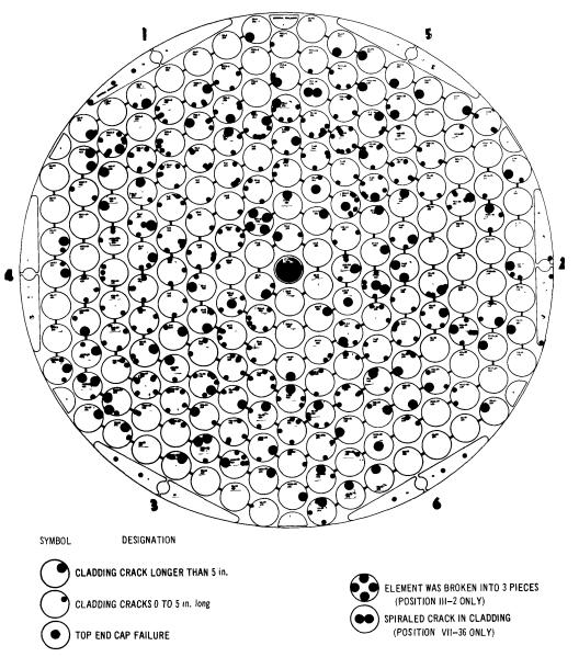 S8ER FE Damage Map