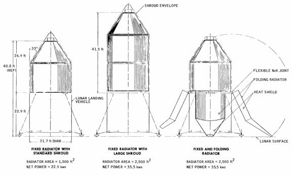 Surface configuration diagram