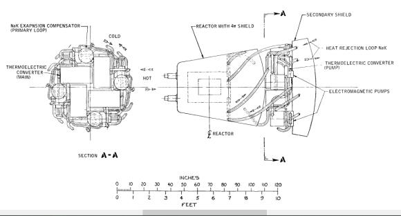 TE Layout diagram