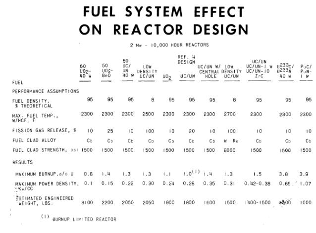 This image has an empty alt attribute; its file name is fuel-type-effect-on-design-table.png